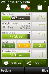 Nokia Wellness Diary
