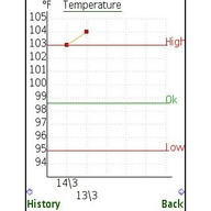 Temperature Tracker Free